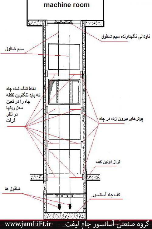 rail_shaft_fix-1